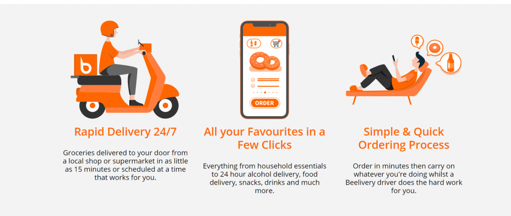 Get your Groceries delivered within 15 to 60 minutes from Beelivery